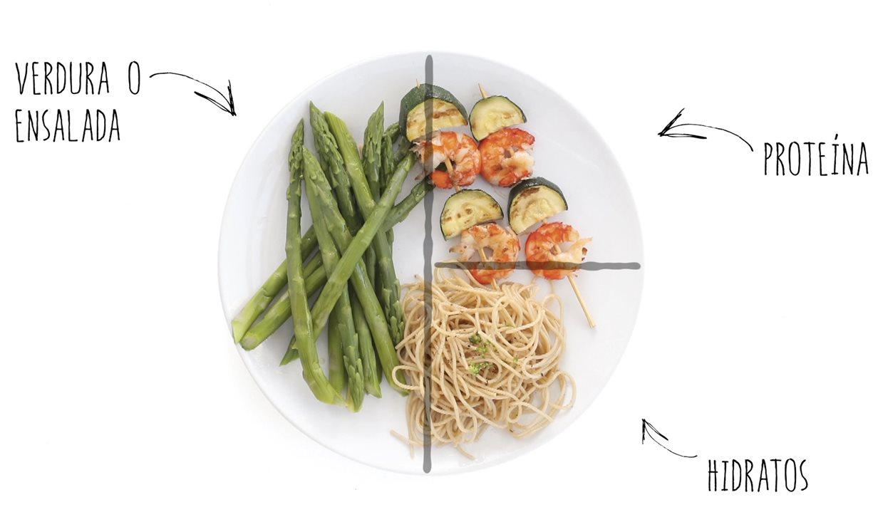 Dieta de carbohidratos para adelgazar