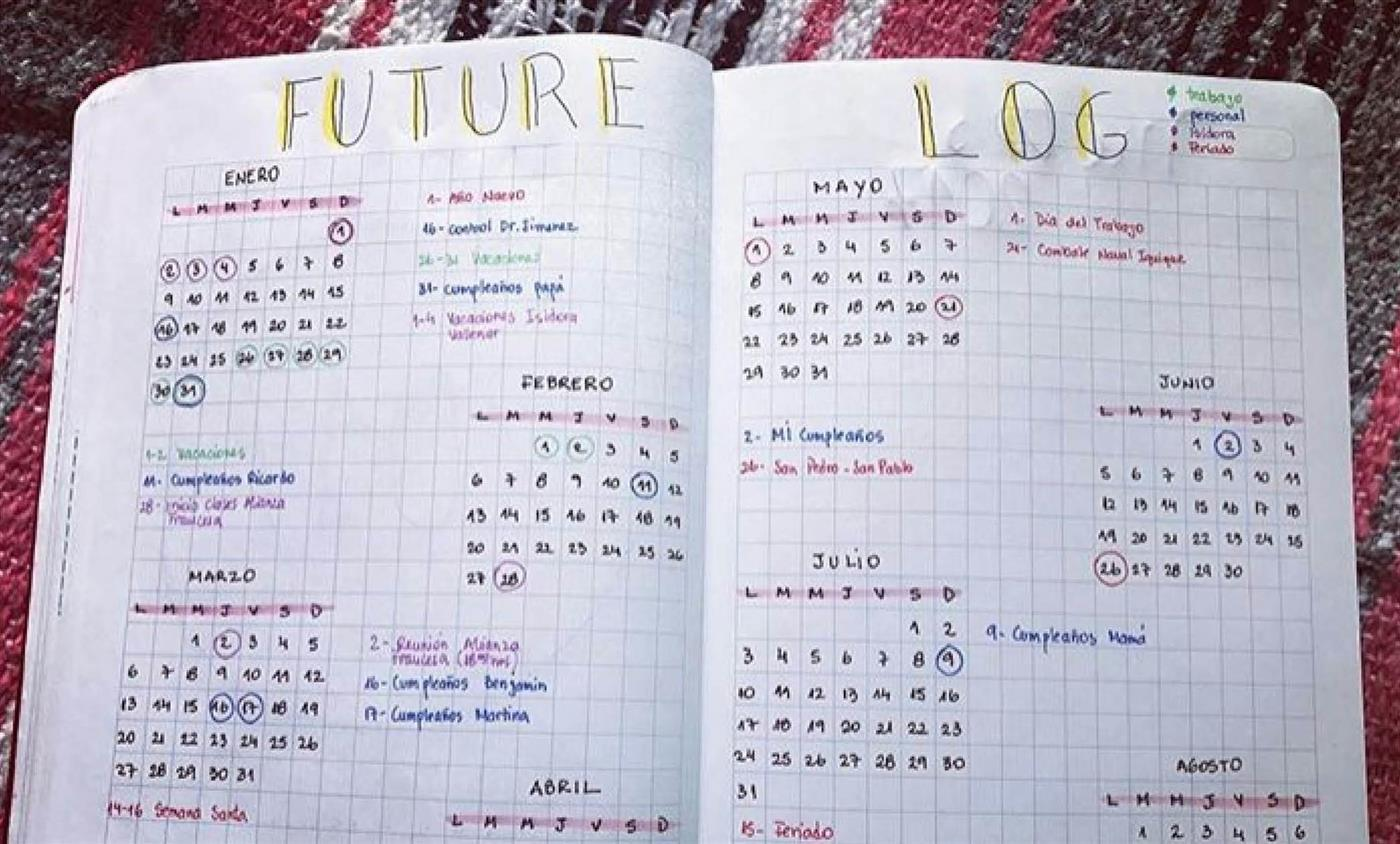Ideas de Bullet Journal: Registro futuro