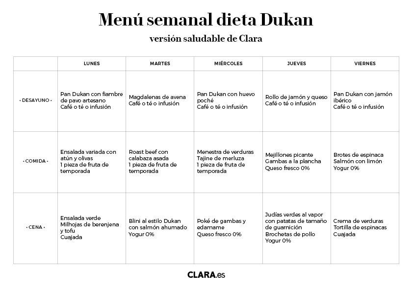 Dietas pdf gratis