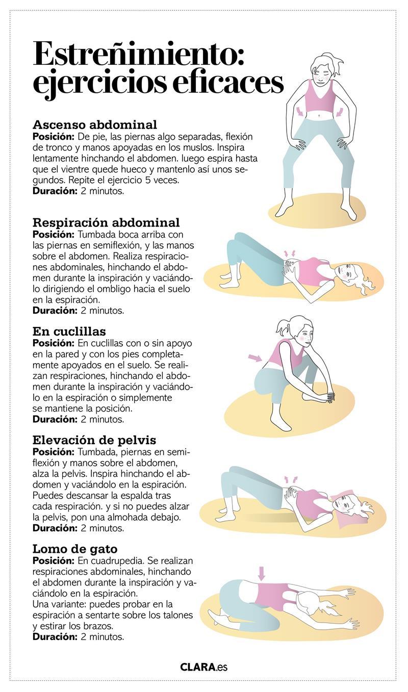 10 Remedios Caseros Para El Estreñimiento Que Funcionan Rápido Y Sin Molestias