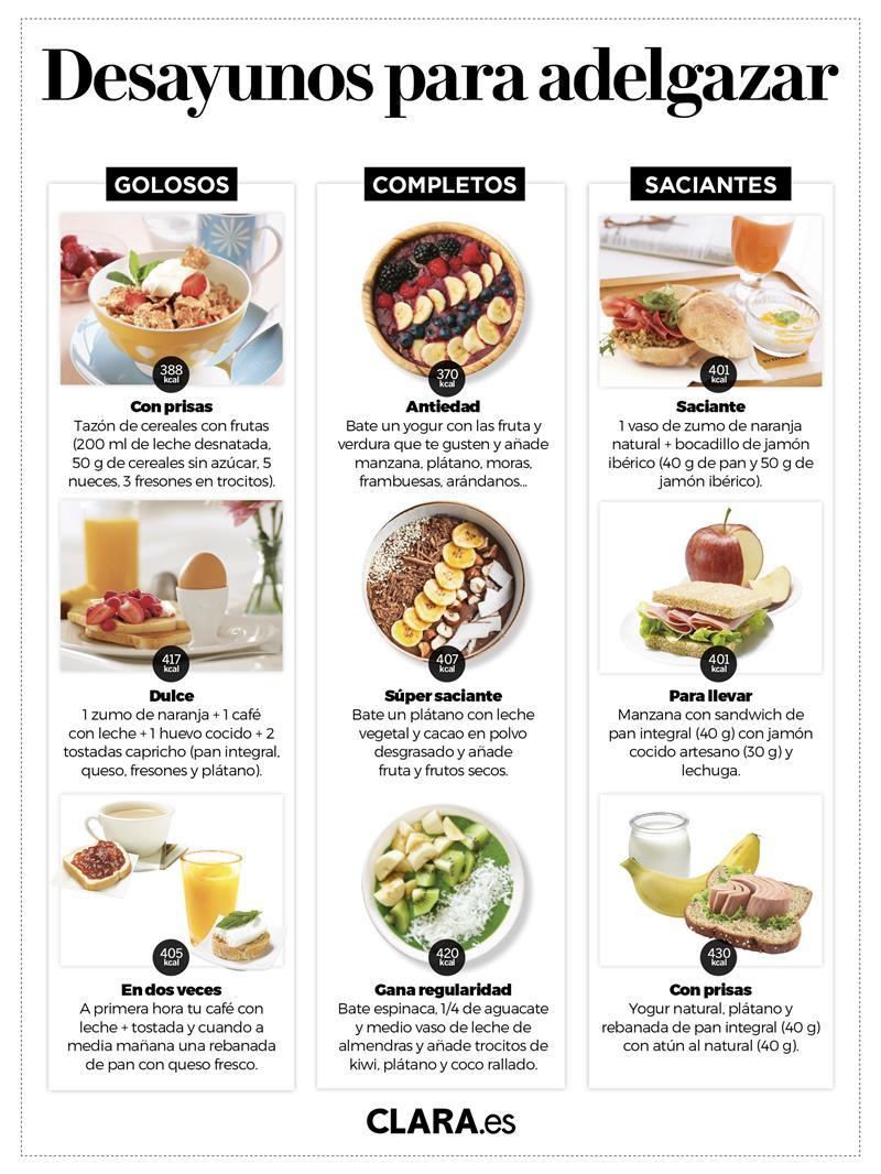 Desayunos Saludables 35 Ideas Sanas Fáciles Y Deliciosas