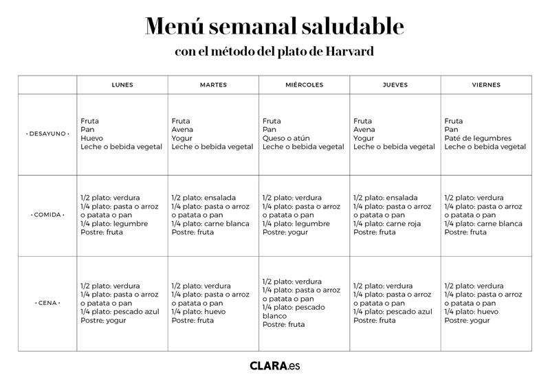 menu semanal saludable jpg