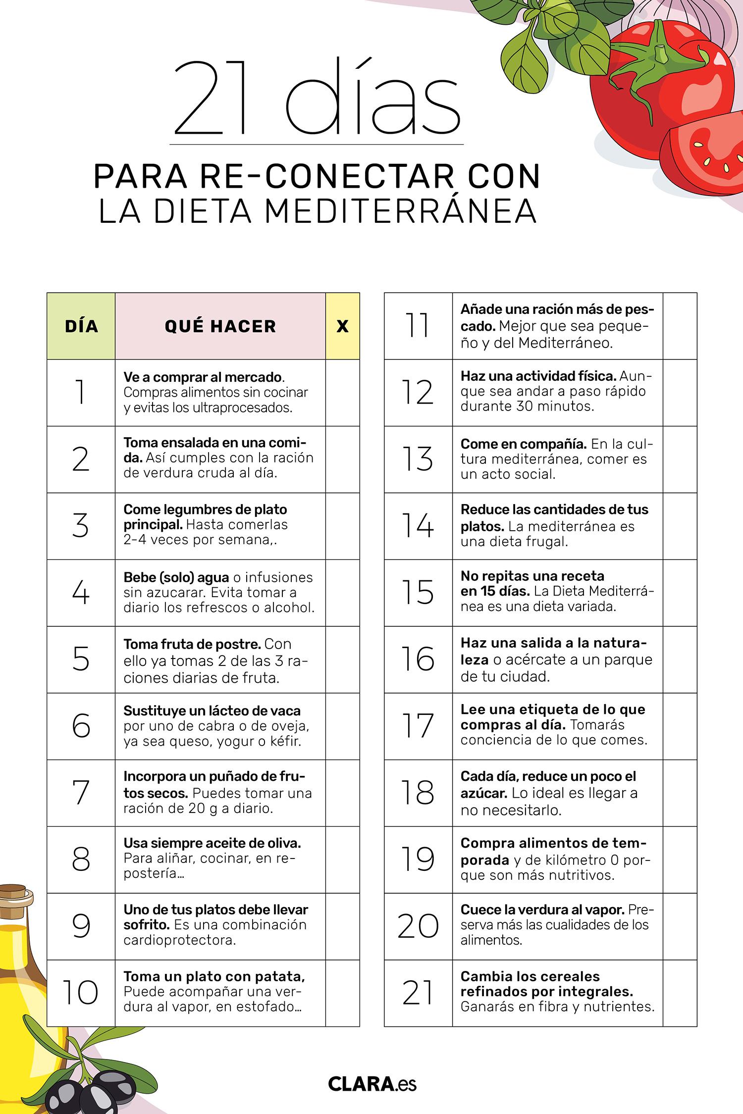 Reto De 21 Días Para Re Conectar Con La Dieta Mediterránea
