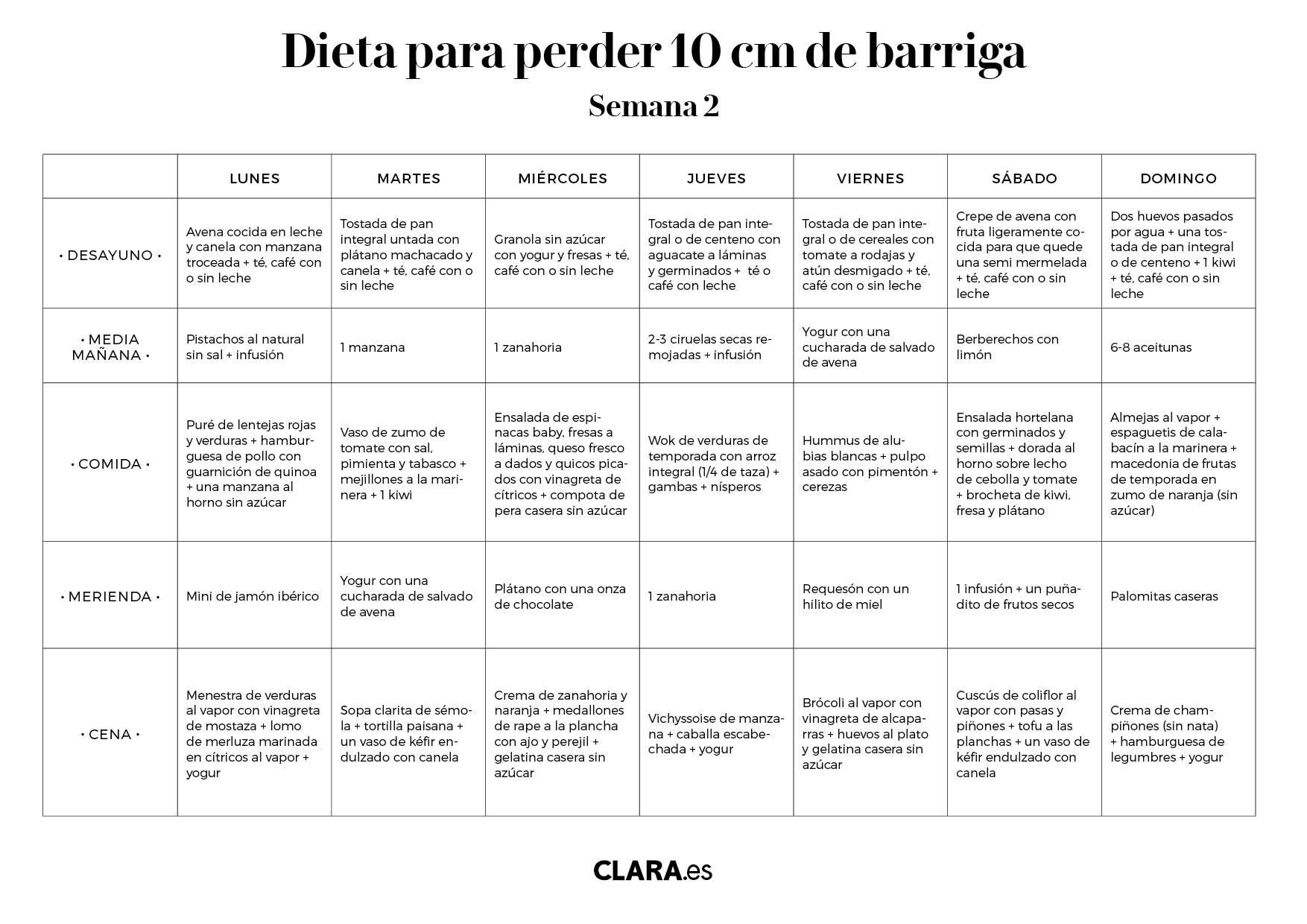 Dieta Para Perder 10 Cm De Barriga Y Adelgazar 8 Kilos