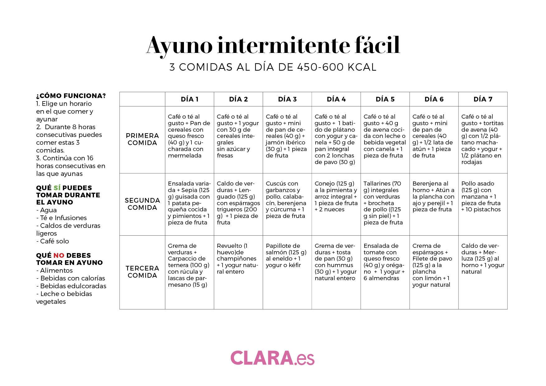 plan de dieta - Traducere în română - exemple în spaniolă | Reverso Context